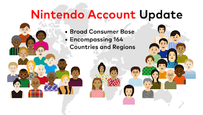 Nintendo corporate management policy briefing Account countries regions Earth