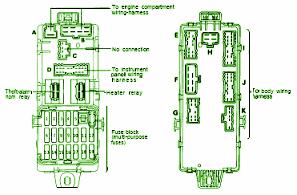 Mitsubishi Fuse Box Diagram: Fuse Box Mitsubishi 1991 ...