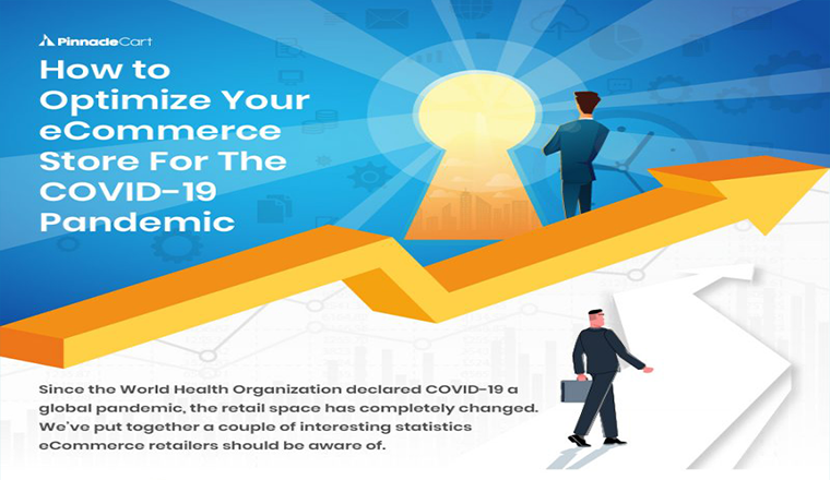 How to Optimize Your eCommerce Store For The COVID-19 Pandemic