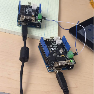 What are possible methods to communicate two microcontrollers?