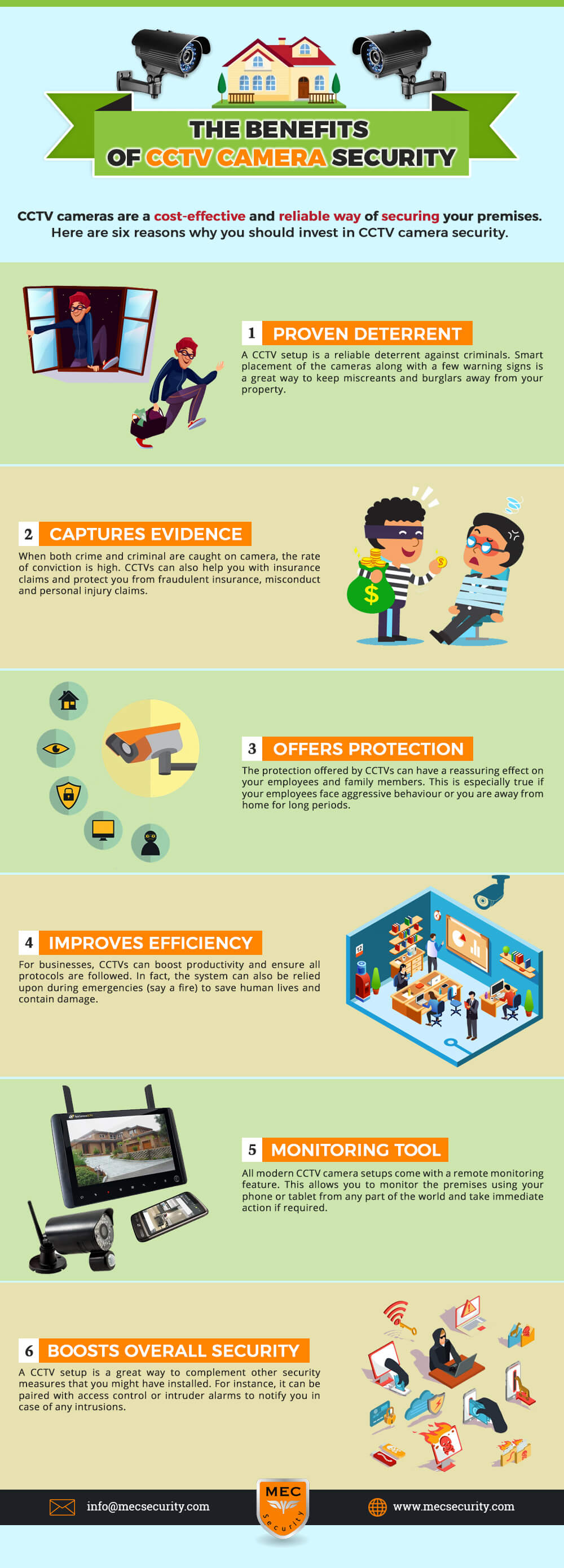 The Benefits of CCTV Camera Security #infographic