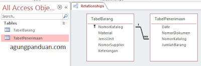 Relationship Tabel Access