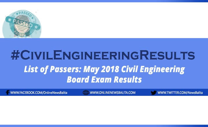 May 2018 Civil Engineering (CE) Board Exam Results