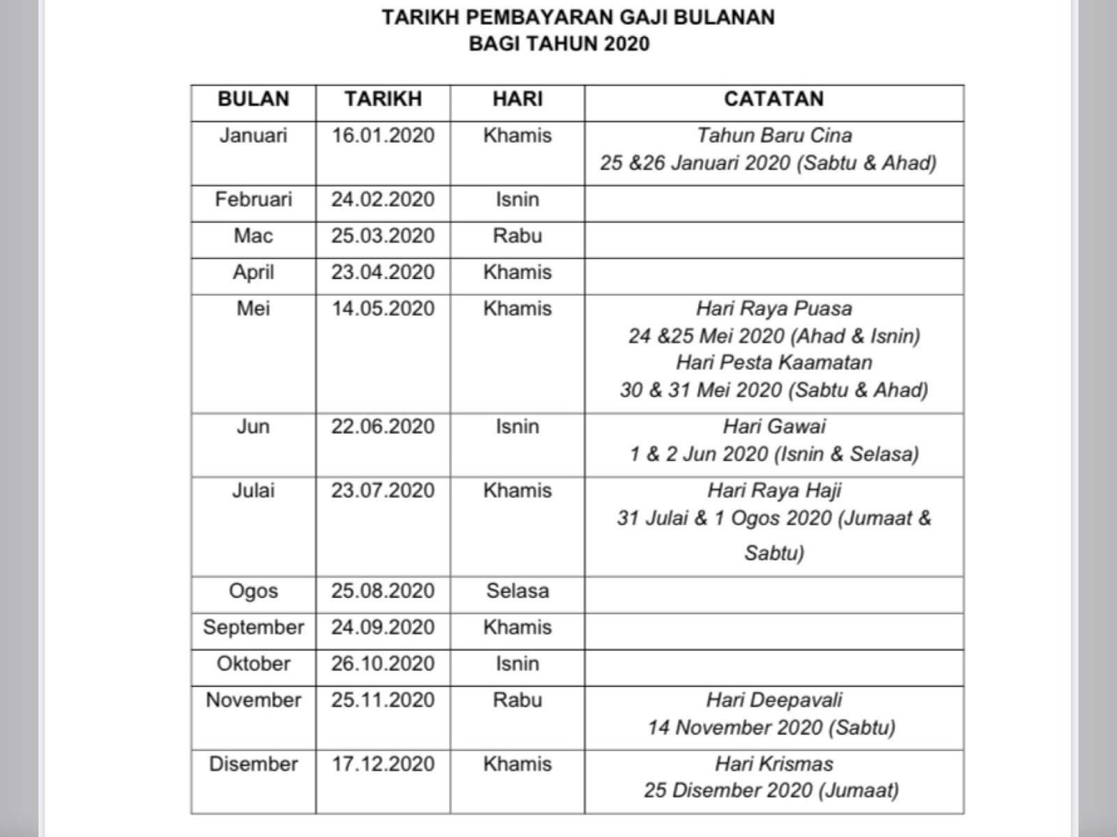 Jadual Dan Tarikh Pembayaran Gaji Penjawat Awam Tahun 2020 Berita Malay
