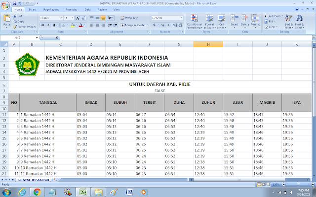 Jadwal Imsakiyah Ramadhan 1442 H Kabupaten Pidie, Provinsi Aceh