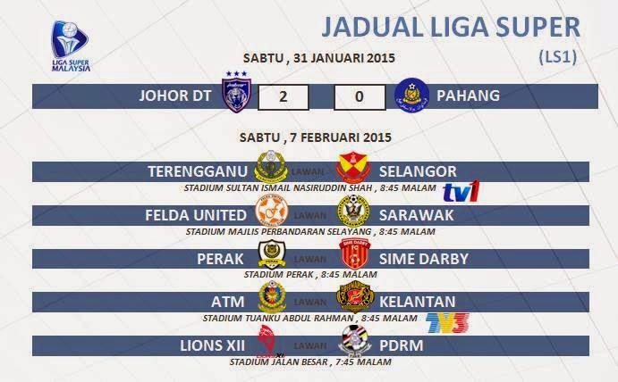 Liga Super Malaysia 7 Feb 2015