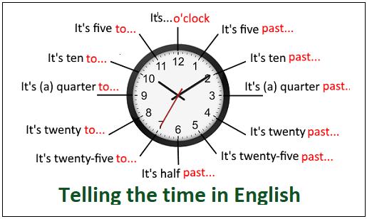 الوقت والساعة بالانجليزية