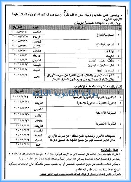 تفاصيل عن الشهادات المعادله ومواعيد التقديم 2020-2019