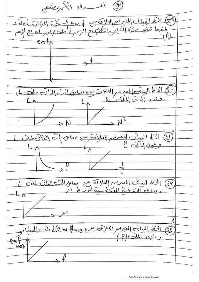 مراجعة نهائية على المنحنيات - فيزياء الثانوية العامة 9