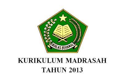 Struktur Kelompok Mata Pelajaran Wajib Dalam Kurikulum Madrasah Aliyah