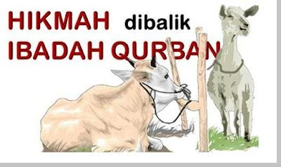 hikmah kisah nabi ibrahim dan nabi ismail