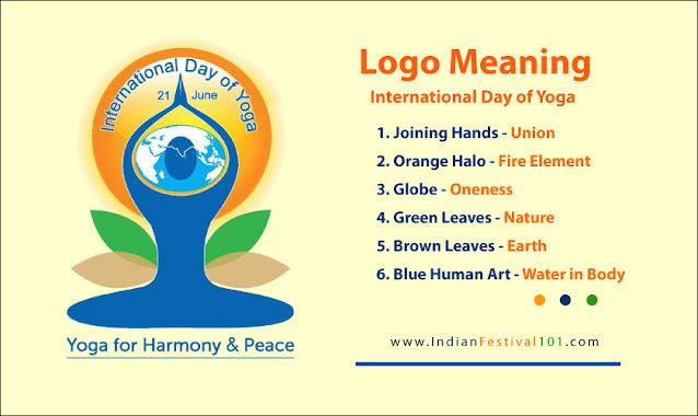 International-Day-of-Yoga-logo-meaning
