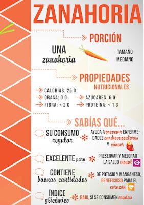 La zanahoria es excelente para preservar y mejorr la salud visual, a demás de contener mucho magnesio que es beneficioso para el corazón.