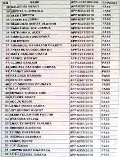 Admission List 2