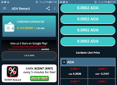 Cardano Reward