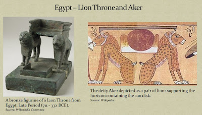Double lion throne in Egypt. The God Aker was depicted in the form of a pair of lions seated back-to-back