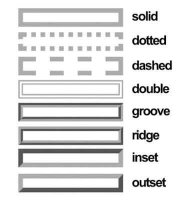 Estilos bordes CSS
