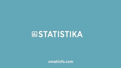 Rangkuman Materi Statistika Lengkap dan mudah dipahami disertai Contoh Soal dan Pembahasan