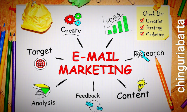 Email marketing strategy.