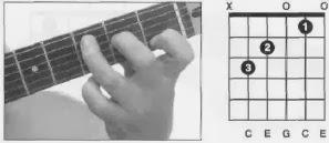 Akordi za gitaru, C dur, c dur gitara, akord c dur gitara, c dur guitar, c akord za gitara, akordi za gitaru c