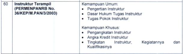 kisi-kisi materi skb Instruktur Terampil formasi cpns pppk tahun 2021 tomatalikuang.com