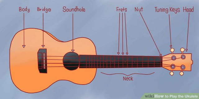 how-to-play-ukulele