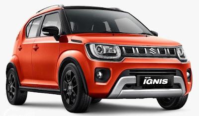 Harga Mobil Suzuki Ignis Terbaru