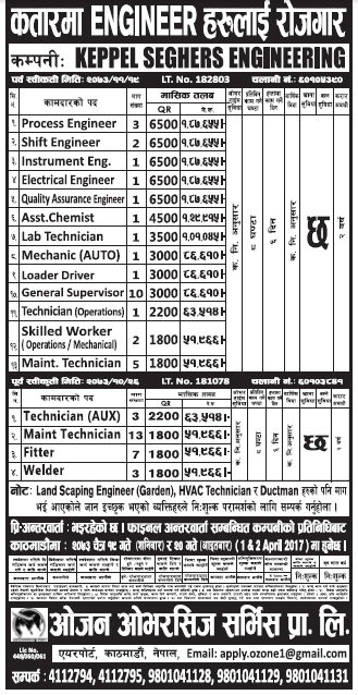 Jobs in Qatar for Nepali, Salary Rs 1,87,655
