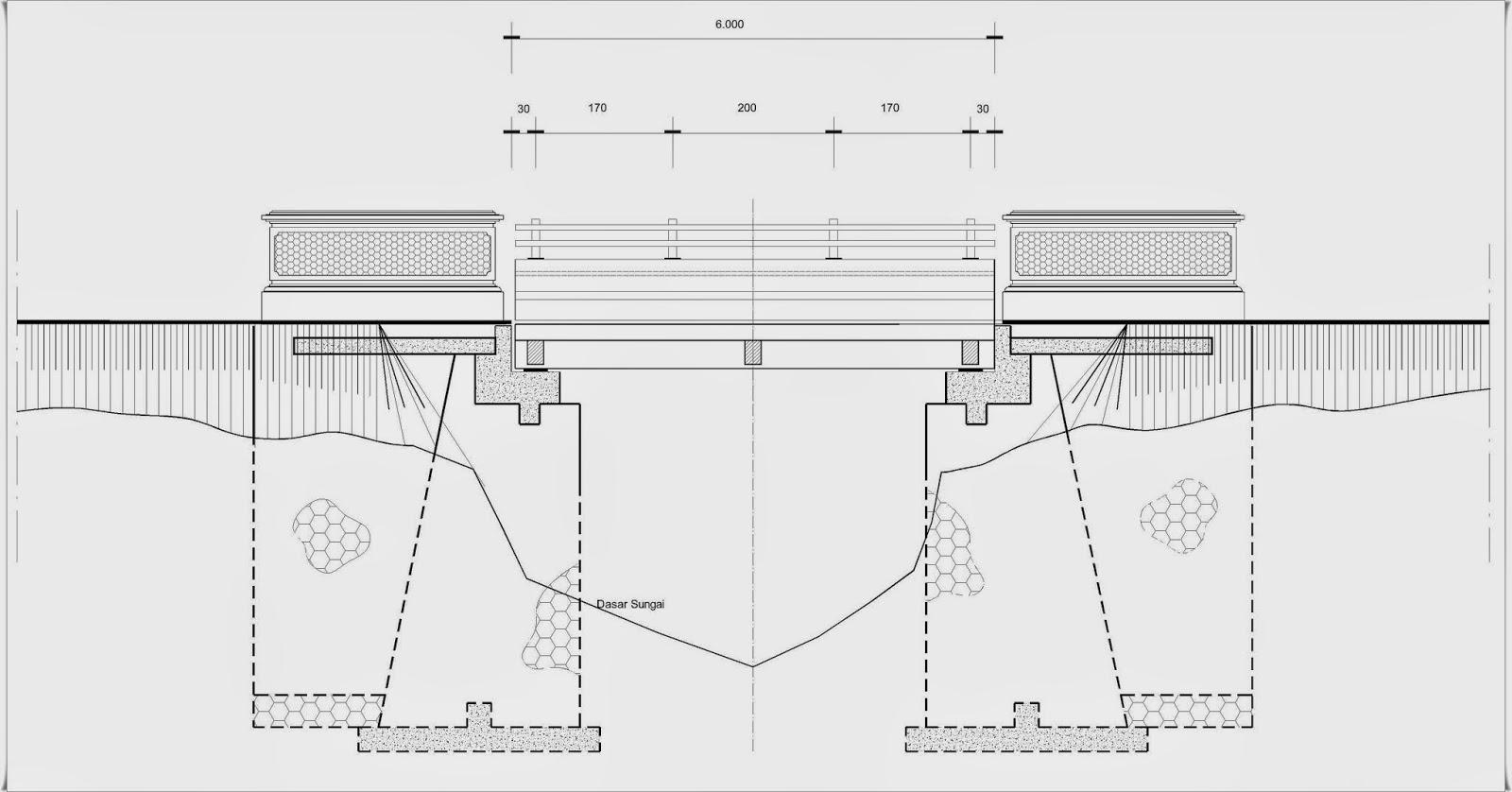 Gambar Besi Plat Lantai Jembatan Pemahaman Tata Letak