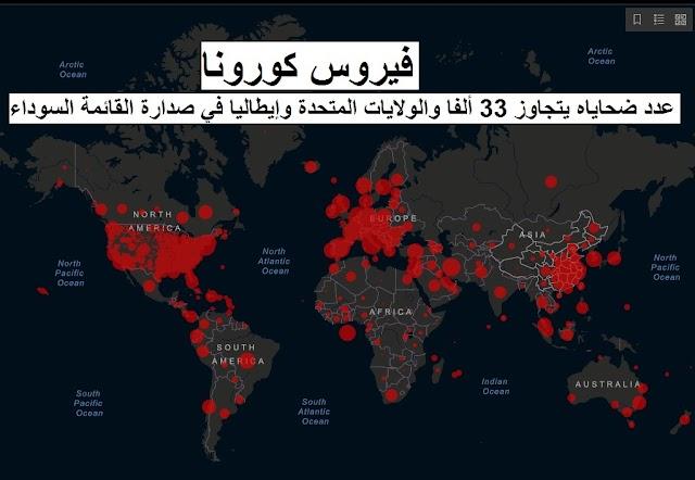 كورونا عالميا.. عدد ضحاياه يتجاوز 33 ألفا والولايات المتحدة وإيطاليا في صدارة القائمة السوداء