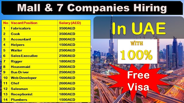 Jobs In Dubai | Jobs In Abu Dhabi | Dubai Careers |