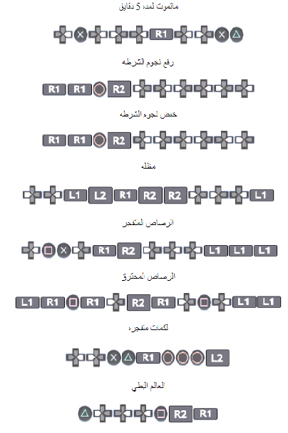 9651498fe هدا بشكل مفصل كلمات واكواد سر لعبة جيراند او قراند 5 سوني 4