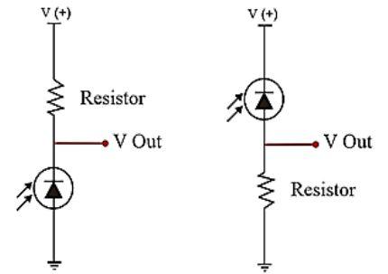 Rangkaian Pengkondisi Sinyal Sensor Photodioda