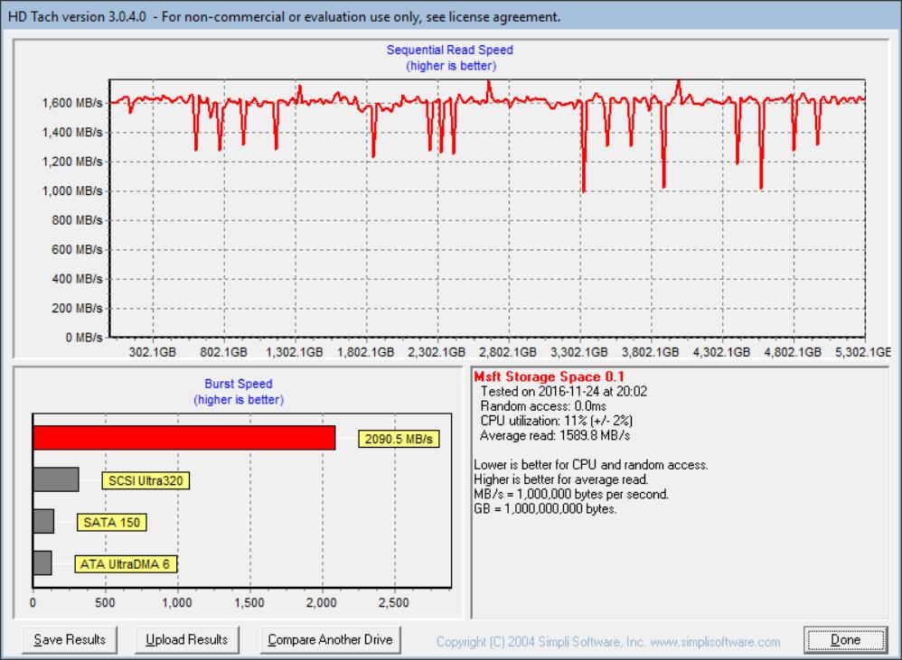 Blog of an IT Admin : Microsoft Storage Spaces - HP Micro Server