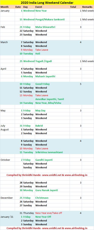 Forex holiday calendar 2020 india