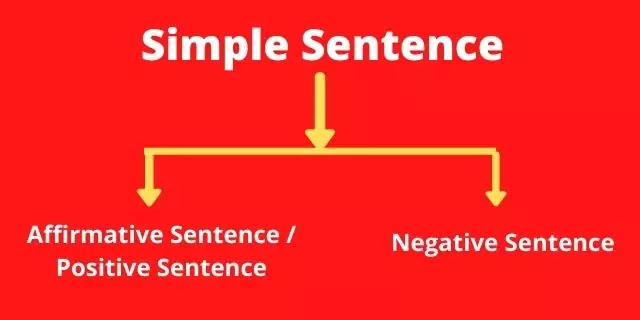 Simple Sentence in hindi