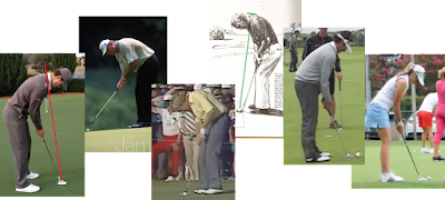 Vision and Putting- Finding your Best Posture and Distance from the Ball.