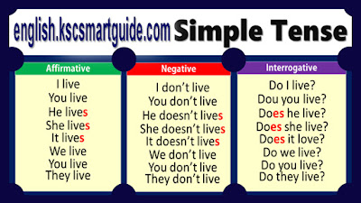 Simple-Tense-English-grammar-topics