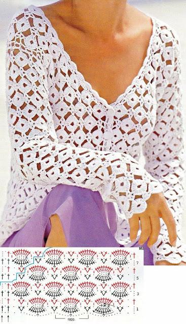Crochet PATRÓN Puntada de circilos para blusas y jarseys a crochet y ganchillo. MAJOVEL CROCHET