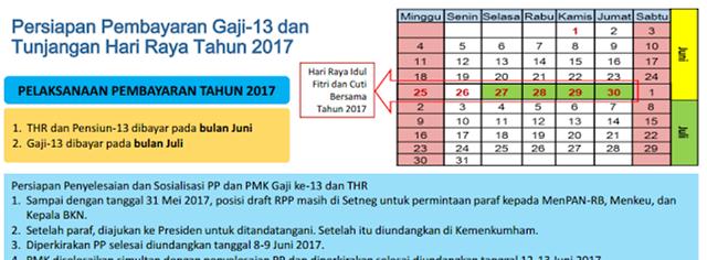 Jadwal Rencana Pembayaran THR dan Gaji ke 13 PNS, TNI, Polri dan Pensiunan Tahun 2017