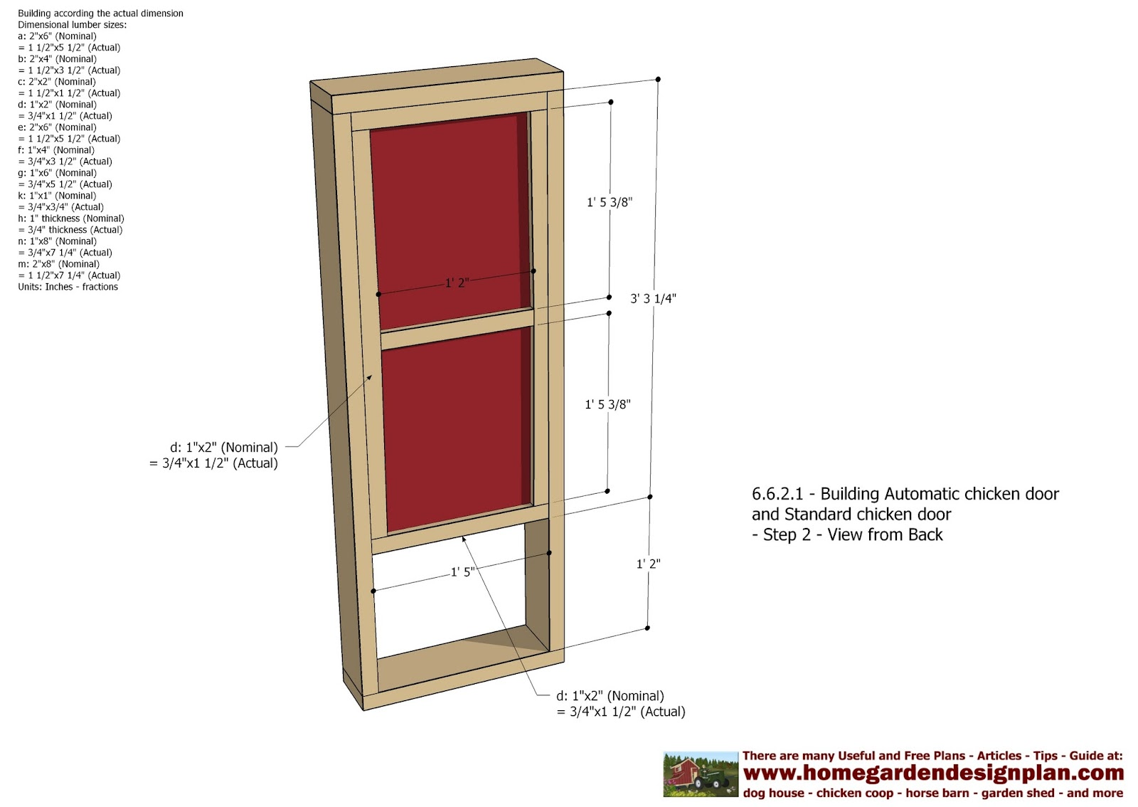 Home garden plans automatic chicken coop door chicken for Chicken coop size for 6 chickens