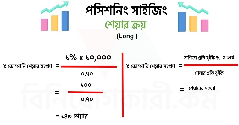 bd stock market