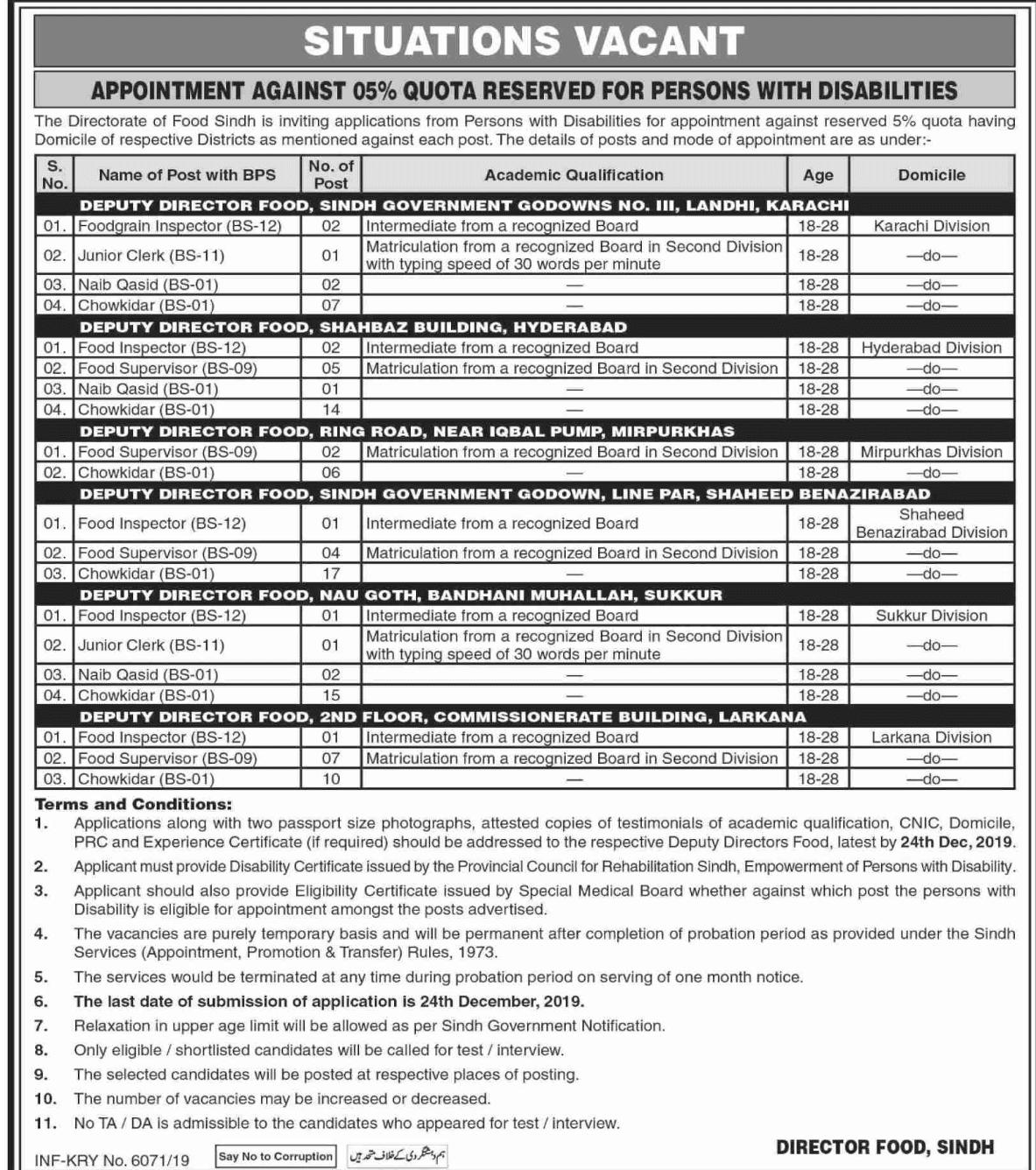Jobs in Directorate of Food Sindh 2019 December 09