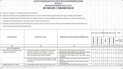 Aplikasi Hitung KKM Kurikulum 2013 Terbaru Hasil Revisi