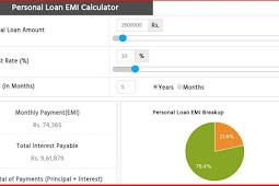 Home Renovation Loan Calculator