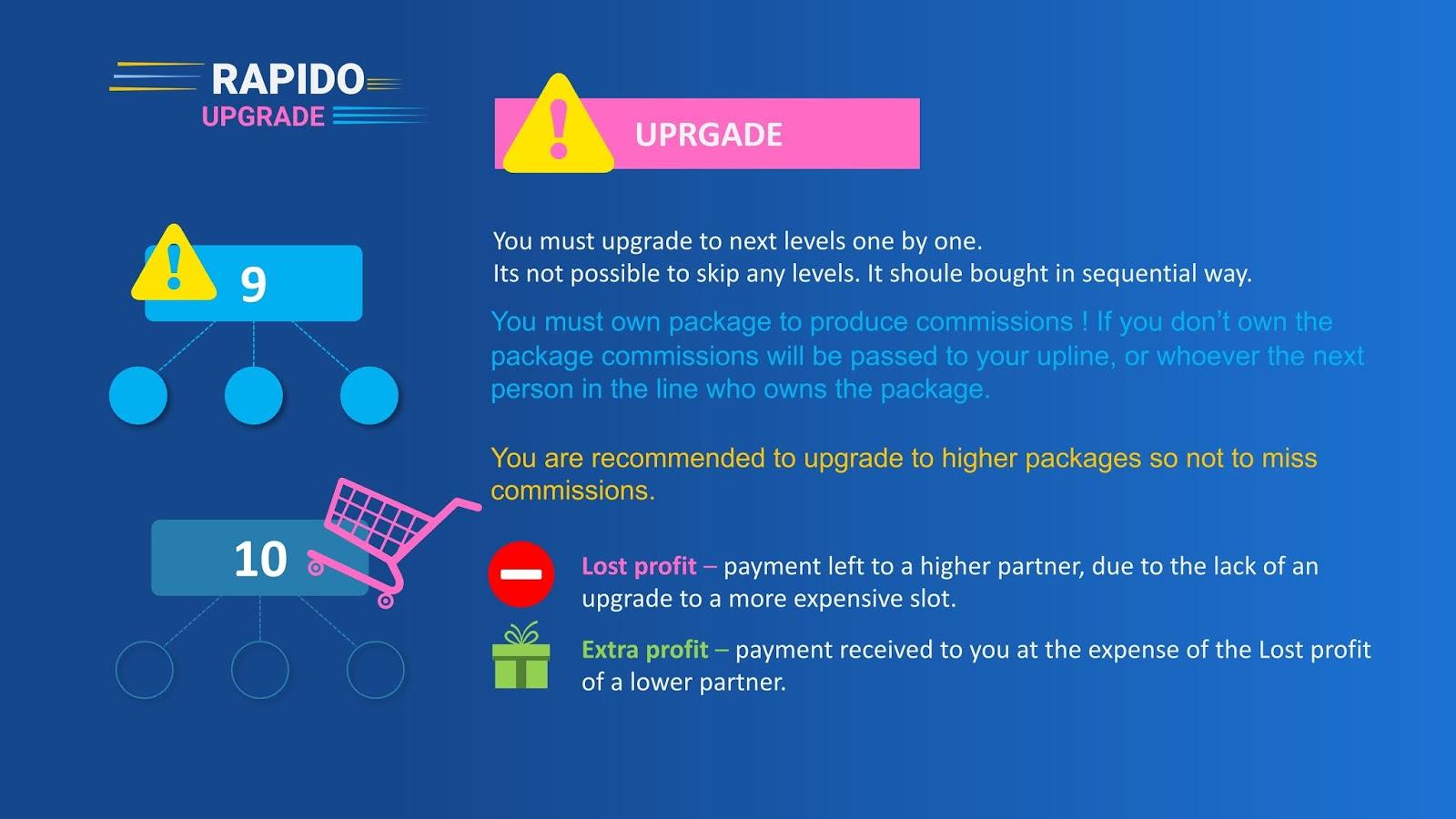 Upgrade Rapido smart contract