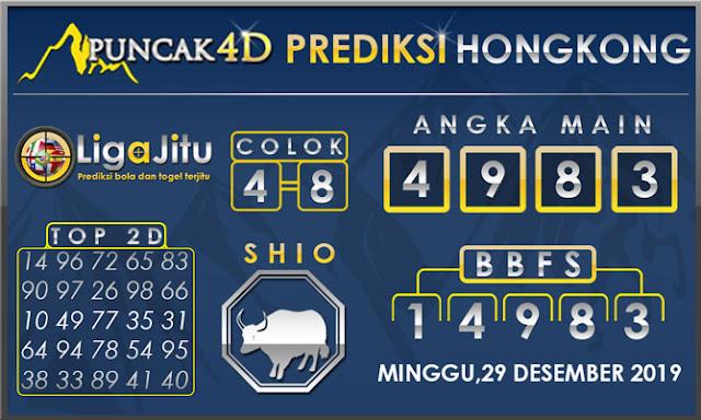 PREDIKSI TOGEL HONGKONG PUNCAK4D 29 DESEMBER 2019