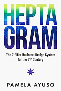 Heptagram - Business Book promotion by Pamela Ayuso