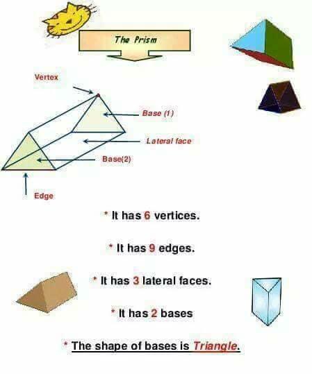 شرح المجسمات solids ماث الصف الثاني ترم اول 7