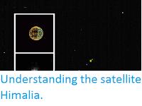https://sciencythoughts.blogspot.com/2014/09/understanding-satellite-himalia.html